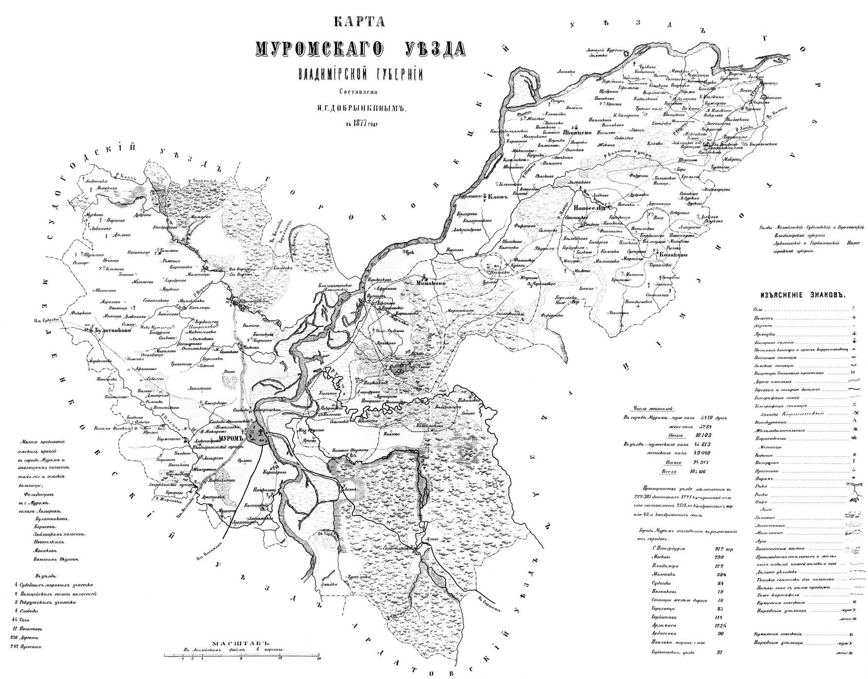 Карта муромского уезда 1877 года :: mapmarket - картографиче.